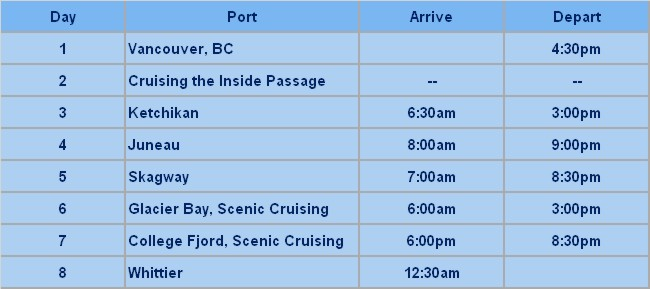 Golden Princess itinerary